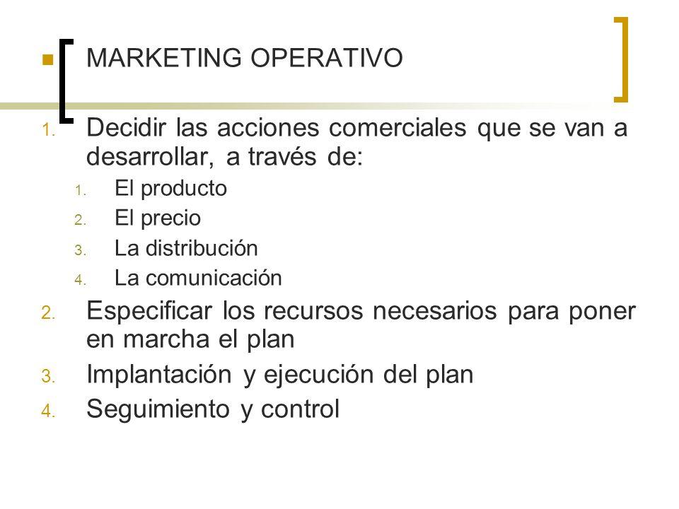 MARKETING OPERATIVO 1. Decidir las acciones comerciales que se van a desarrollar, a través de: 1. El producto 2. El precio 3. La distribución 4. La co