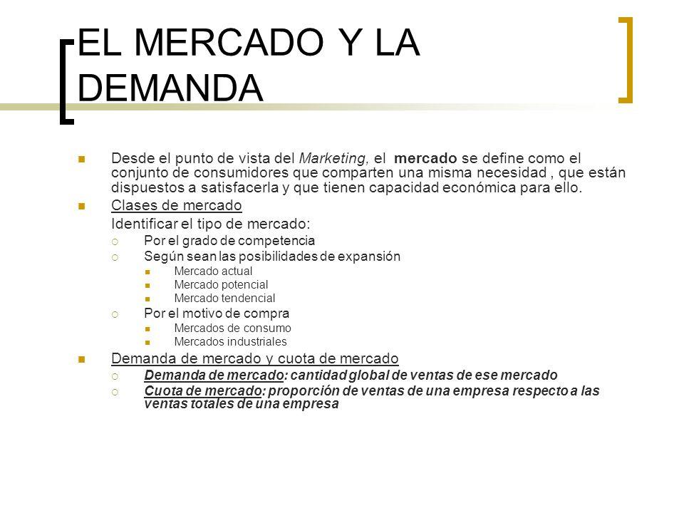 EL MERCADO Y LA DEMANDA Desde el punto de vista del Marketing, el mercado se define como el conjunto de consumidores que comparten una misma necesidad