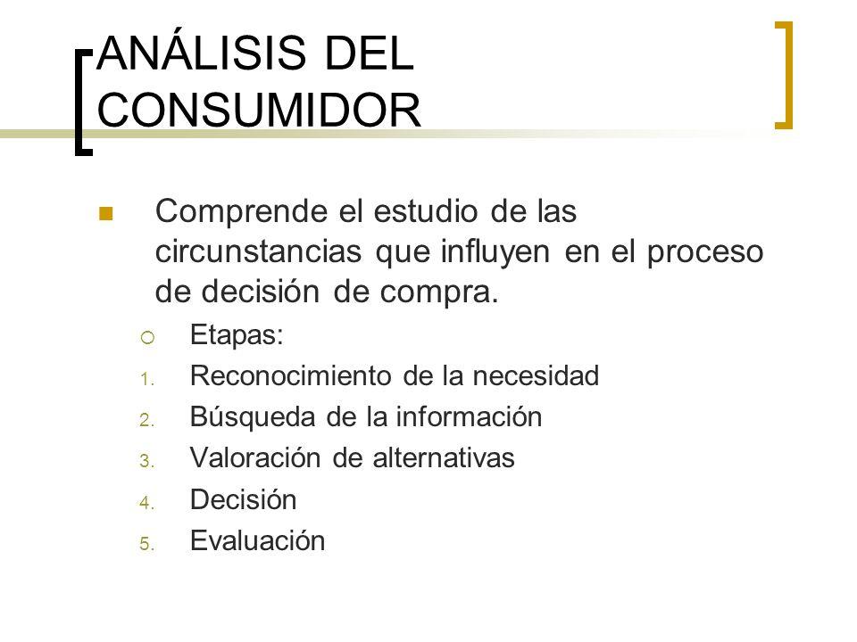 ANÁLISIS DEL CONSUMIDOR Comprende el estudio de las circunstancias que influyen en el proceso de decisión de compra. Etapas: 1. Reconocimiento de la n