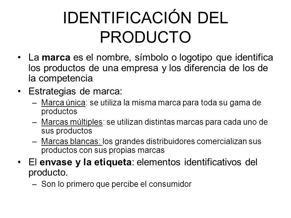IDENTIFICACIÓN DEL PRODUCTO La marca es el nombre, símbolo o logotipo que identifica los productos de una empresa y los diferencia de los de la compet