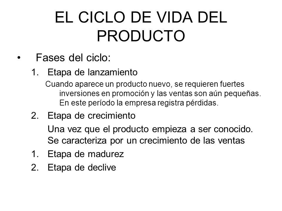 EL CICLO DE VIDA DEL PRODUCTO Fases del ciclo: 1.Etapa de lanzamiento Cuando aparece un producto nuevo, se requieren fuertes inversiones en promoción