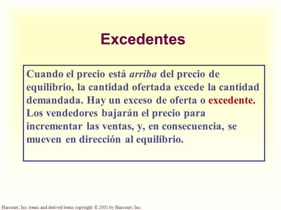 Harcourt, Inc. items and derived items copyright © 2001 by Harcourt, Inc. Excedentes Cuando el precio está arriba del precio de equilibrio, la cantida