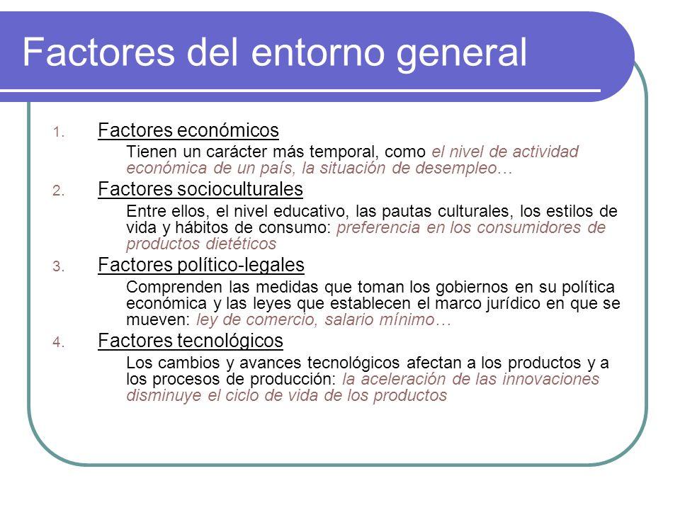 Factores del entorno general 1. Factores económicos Tienen un carácter más temporal, como el nivel de actividad económica de un país, la situación de