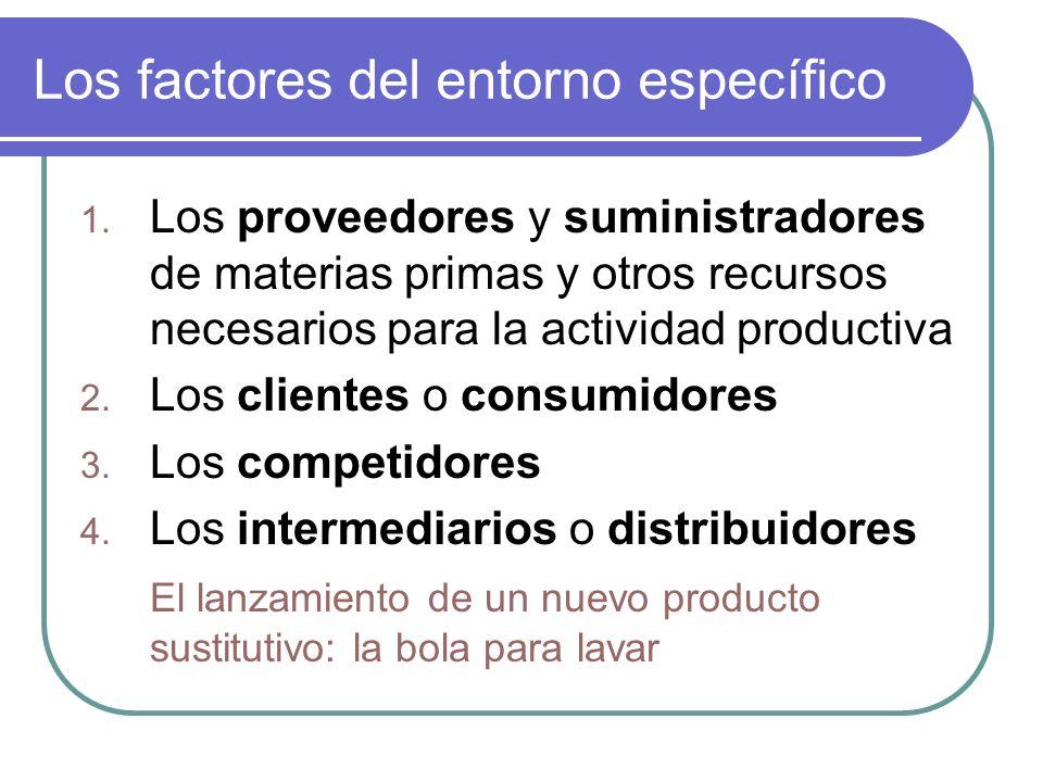 Los factores del entorno específico 1. Los proveedores y suministradores de materias primas y otros recursos necesarios para la actividad productiva 2