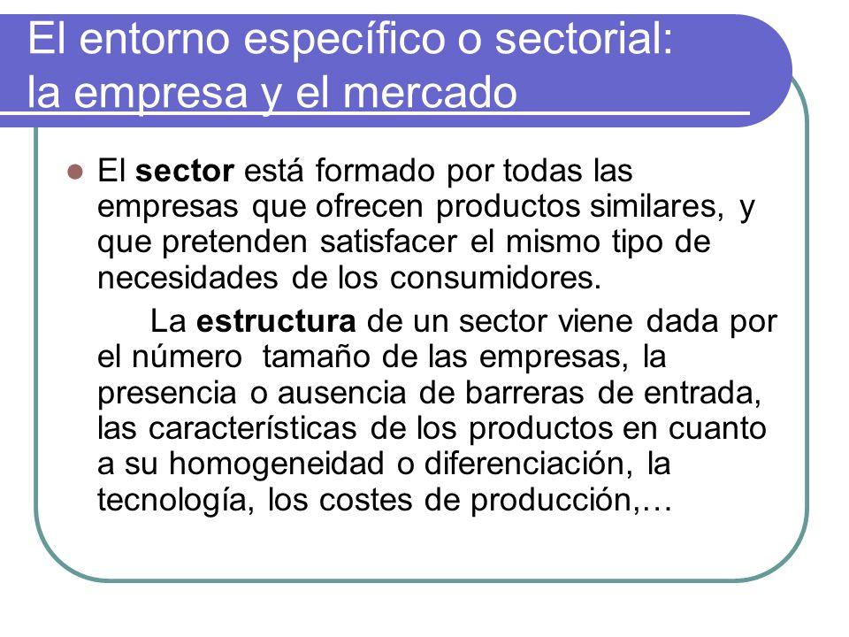 El entorno específico o sectorial: la empresa y el mercado El sector está formado por todas las empresas que ofrecen productos similares, y que preten