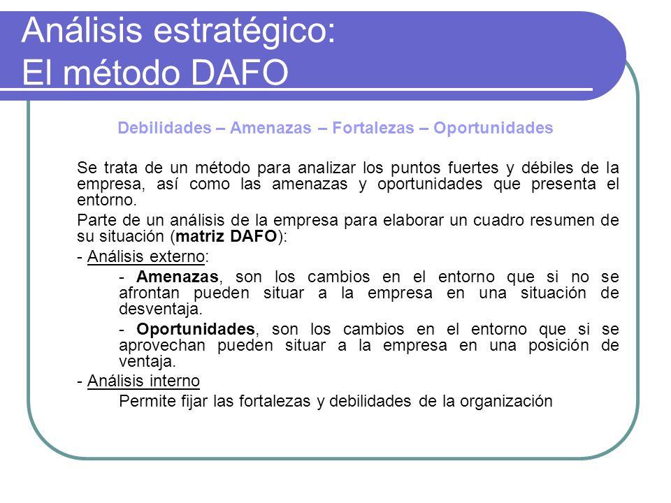Análisis estratégico: El método DAFO Debilidades – Amenazas – Fortalezas – Oportunidades Se trata de un método para analizar los puntos fuertes y débi