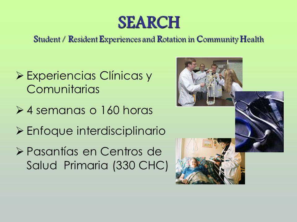 Componentes de SEARCH Experiencias Clínicas Experiencias Comunitarias Mentoría (Guía y consejero) Preceptoría (Persona que enseña) Red de Trabajo