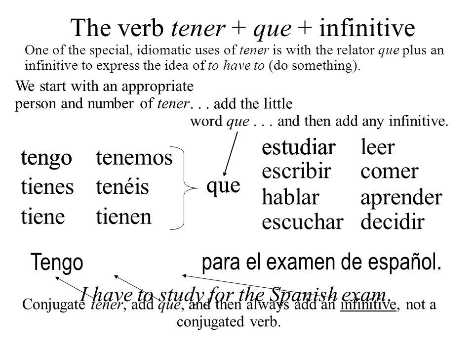 The verb tener + que + infinitive tengo tienes tiene tenemos tenéis tienen We start with an appropriate person and number of tener que... add the litt