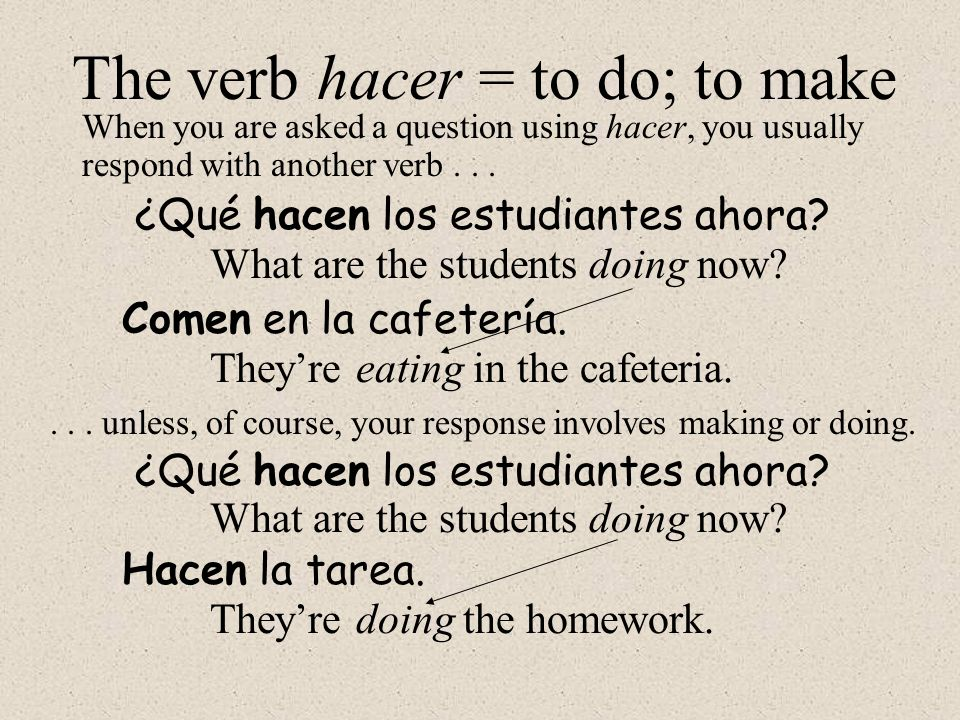 The verb hacer = to do; to make When you are asked a question using hacer, you usually respond with another verb... ¿Qué hacen los estudiantes ahora?