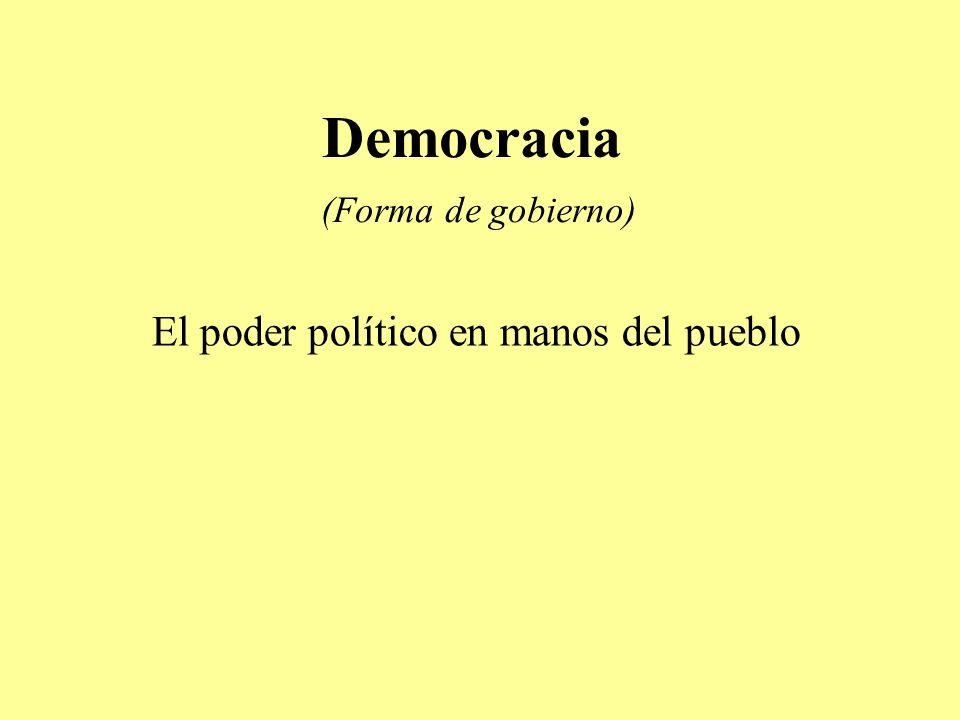 Democracia (Forma de gobierno) El poder político en manos del pueblo