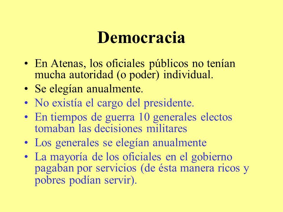 Democracia En Atenas, los oficiales públicos no tenían mucha autoridad (o poder) individual. Se elegían anualmente. No existía el cargo del presidente