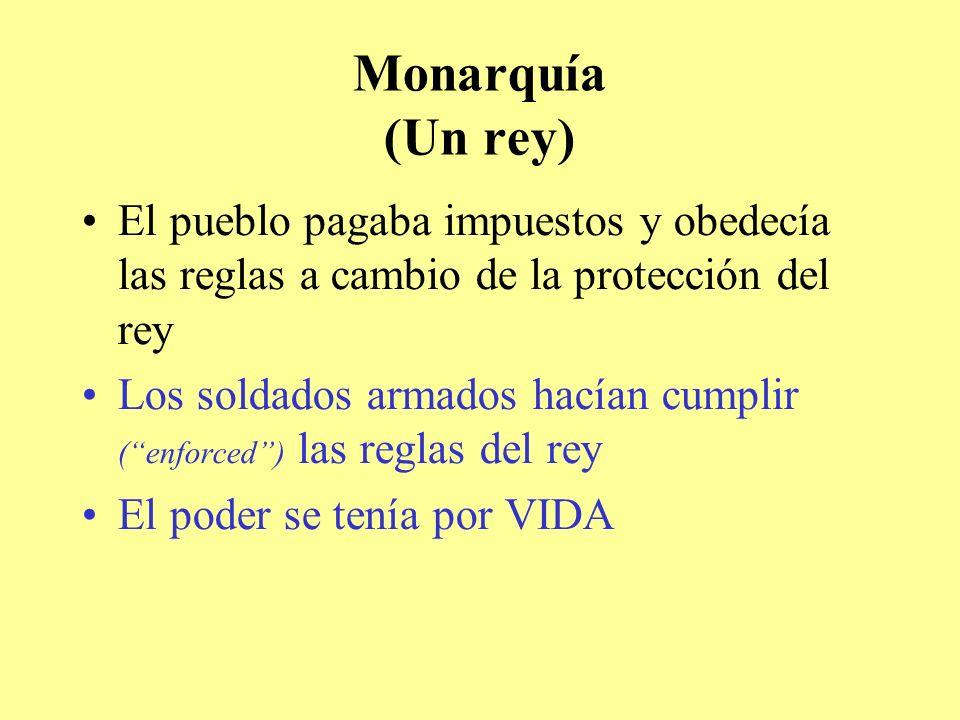 Monarquía (Un rey) El pueblo pagaba impuestos y obedecía las reglas a cambio de la protección del rey Los soldados armados hacían cumplir (enforced) l