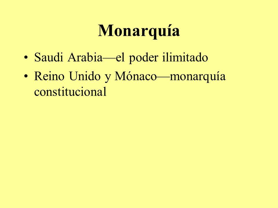 Monarquía Saudi Arabiael poder ilimitado Reino Unido y Mónacomonarquía constitucional