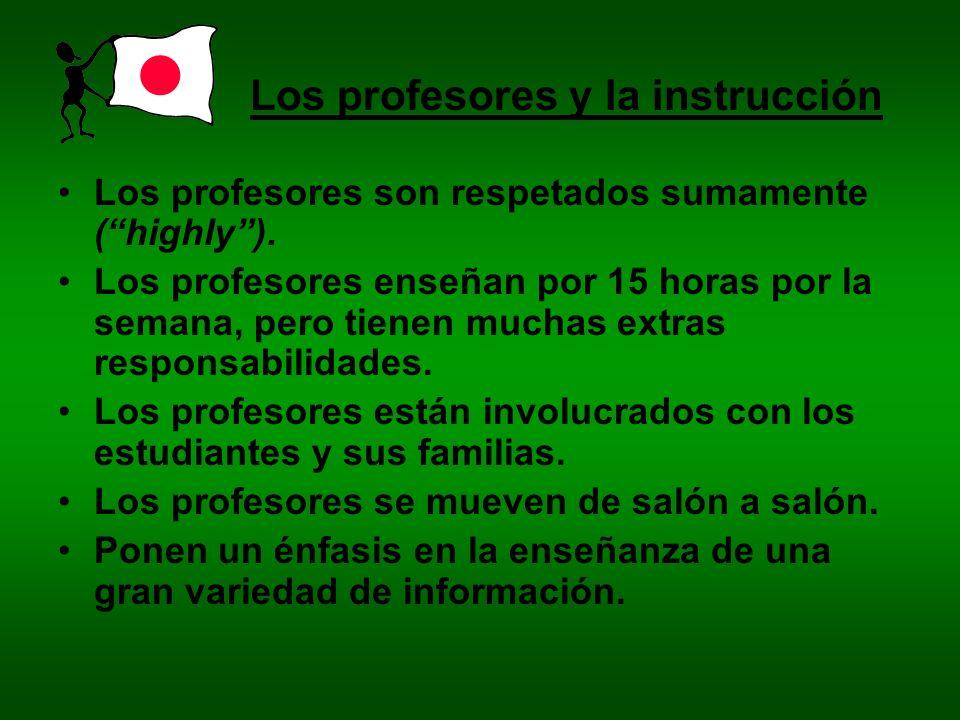 Los profesores no son respetados sumamente.Los profesores enseñan por 25 horas por semana o más.