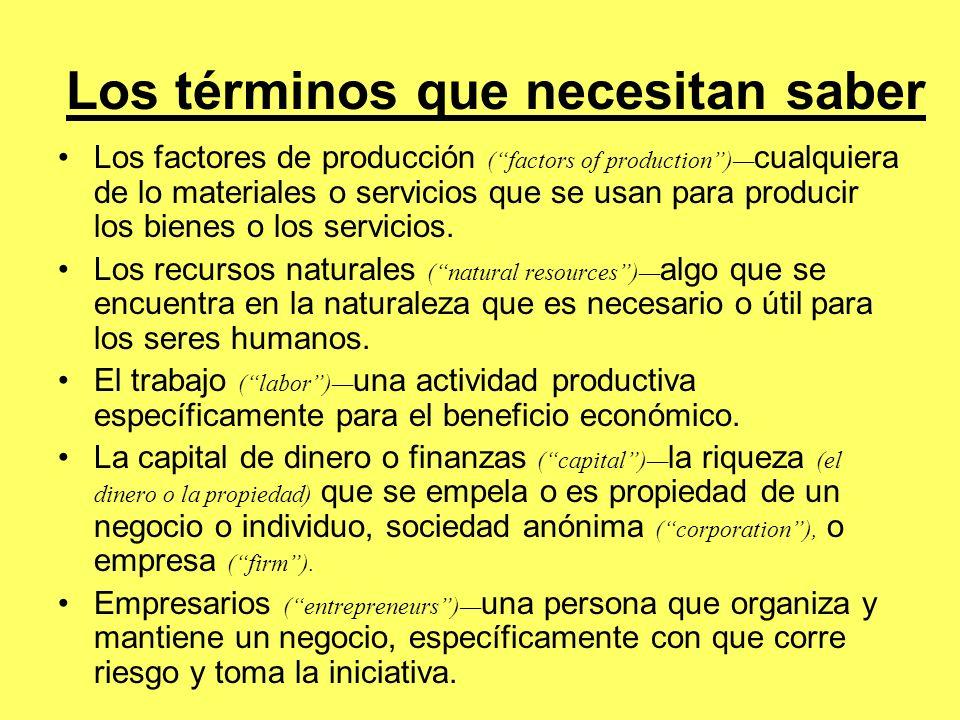 Los términos que necesitan saber Los factores de producción (factors of production) cualquiera de lo materiales o servicios que se usan para producir