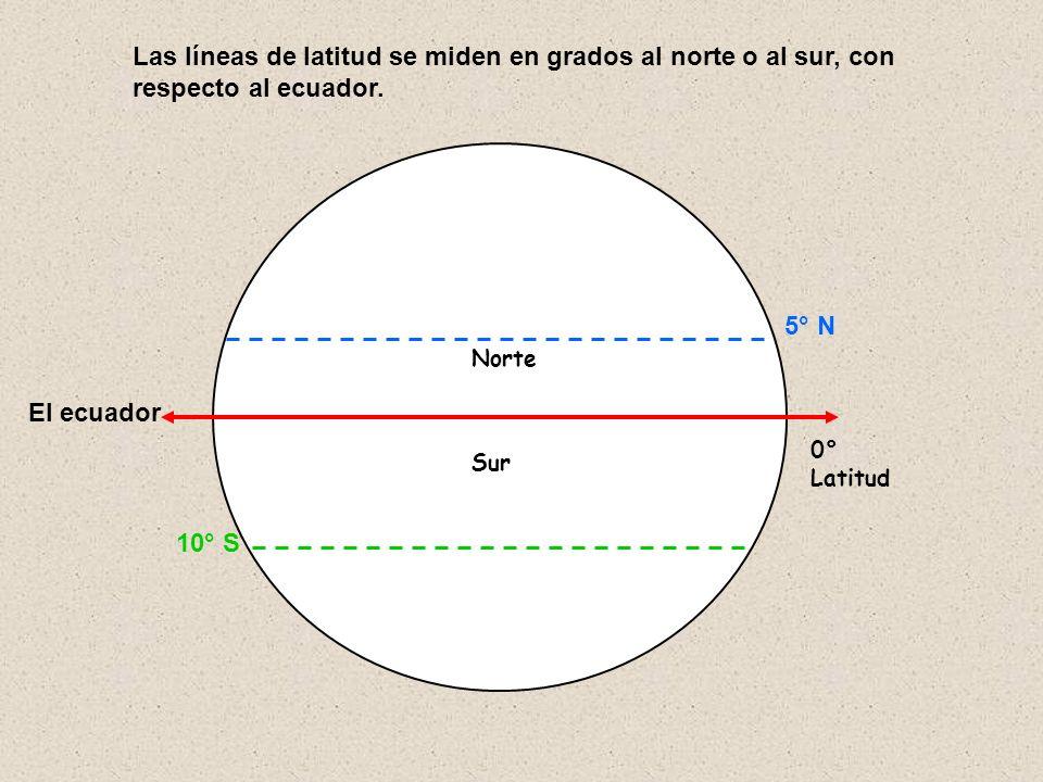 Norte Sur 0° Latitud Las líneas de latitud se miden en grados al norte o al sur, con respecto al ecuador. 5° N 10° S El ecuador