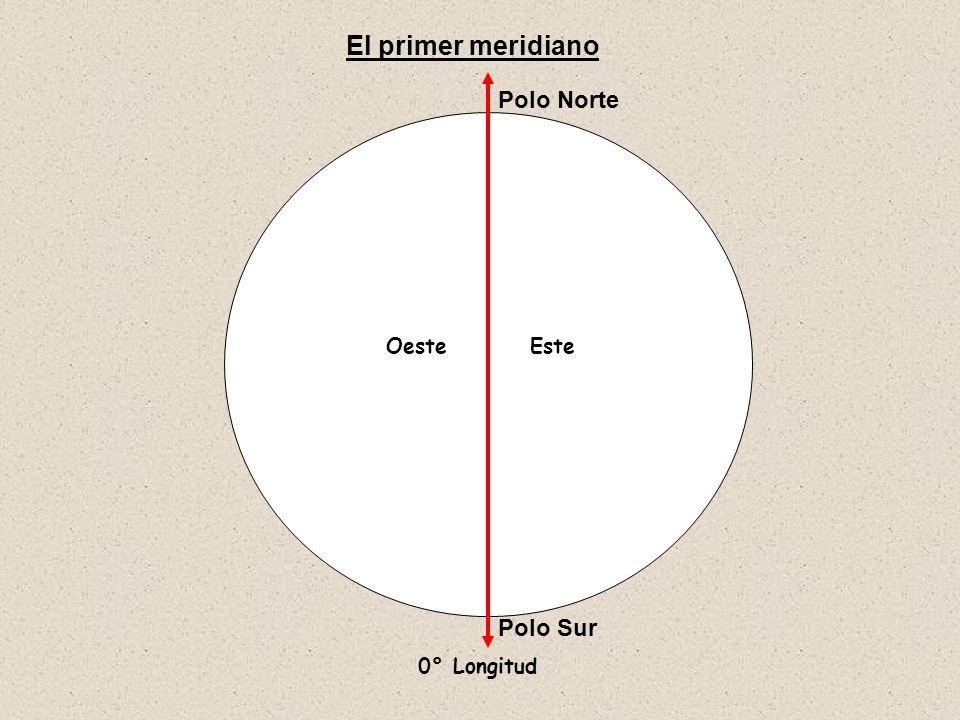 El primer meridiano 0° Longitud OesteEste Polo Norte Polo Sur