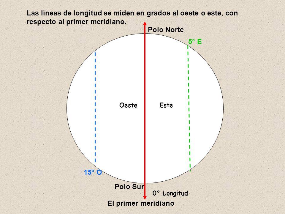 0° Longitud OesteEste Las líneas de longitud se miden en grados al oeste o este, con respecto al primer meridiano. 15° O 5° E El primer meridiano Polo