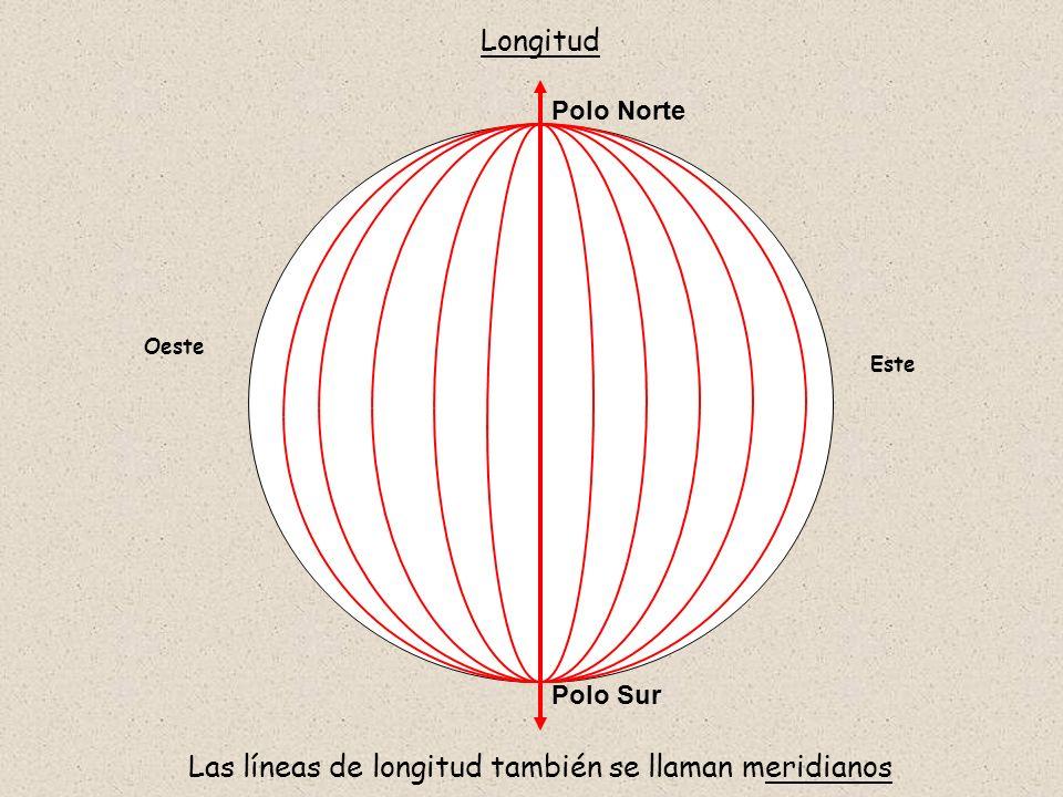 Longitud Las líneas de longitud también se llaman meridianos Oeste Este Polo Norte Polo Sur