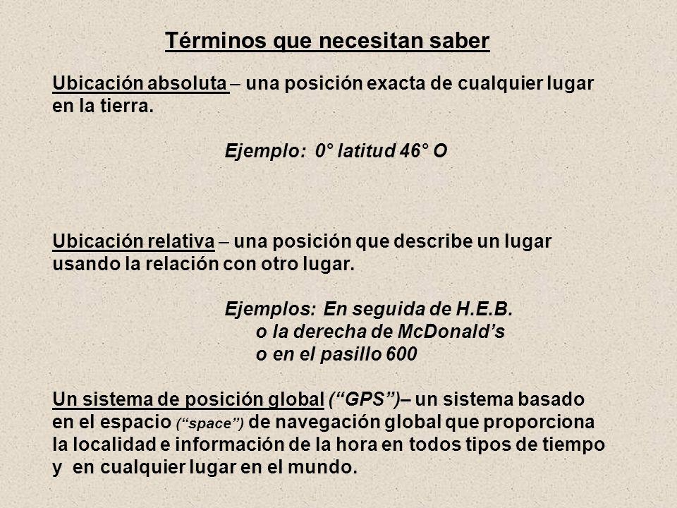 Ubicación absoluta – una posición exacta de cualquier lugar en la tierra. Ejemplo: 0° latitud 46° O Ubicación relativa – una posición que describe un