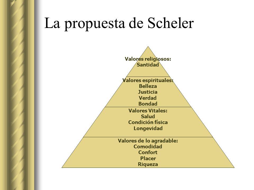 La propuesta de Scheler Valores religiosos: Santidad Valores espirituales: Belleza Justicia Verdad Bondad Valores Vitales: Salud Condición física Long