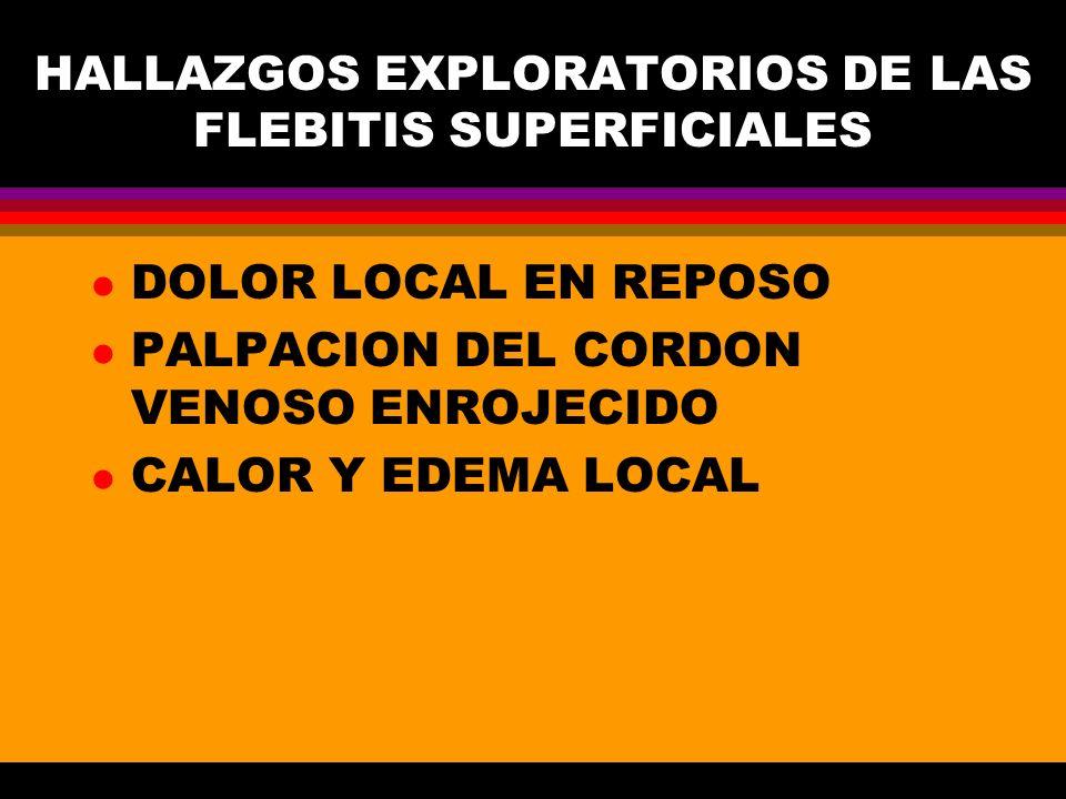HALLAZGOS EXPLORATORIOS DE LAS FLEBITIS SUPERFICIALES l DOLOR LOCAL EN REPOSO l PALPACION DEL CORDON VENOSO ENROJECIDO l CALOR Y EDEMA LOCAL