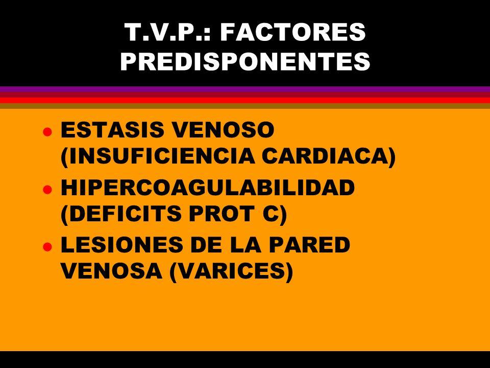 T.V.P.: FACTORES PREDISPONENTES l ESTASIS VENOSO (INSUFICIENCIA CARDIACA) l HIPERCOAGULABILIDAD (DEFICITS PROT C) l LESIONES DE LA PARED VENOSA (VARIC