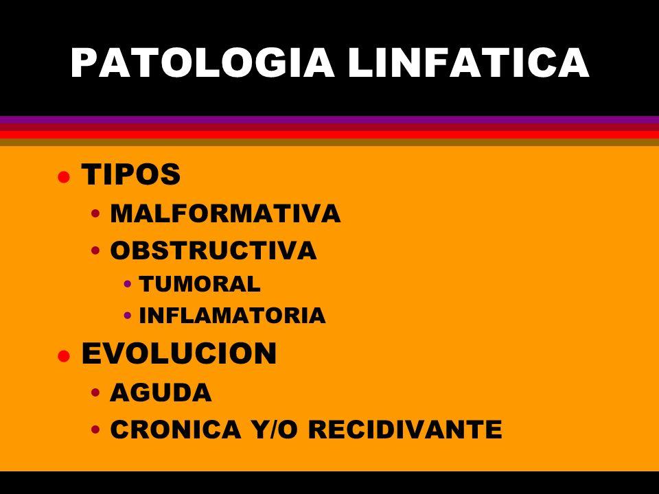 PATOLOGIA LINFATICA l TIPOS MALFORMATIVA OBSTRUCTIVA TUMORAL INFLAMATORIA l EVOLUCION AGUDA CRONICA Y/O RECIDIVANTE