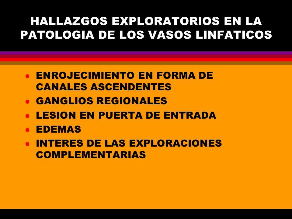HALLAZGOS EXPLORATORIOS EN LA PATOLOGIA DE LOS VASOS LINFATICOS l ENROJECIMIENTO EN FORMA DE CANALES ASCENDENTES l GANGLIOS REGIONALES l LESION EN PUE