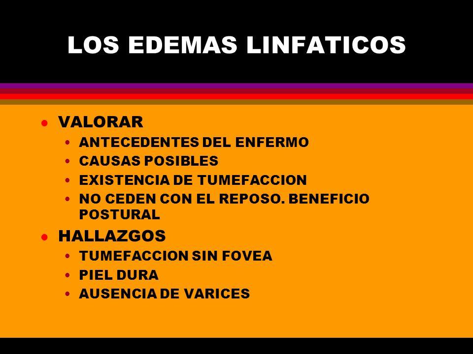 LOS EDEMAS LINFATICOS l VALORAR ANTECEDENTES DEL ENFERMO CAUSAS POSIBLES EXISTENCIA DE TUMEFACCION NO CEDEN CON EL REPOSO. BENEFICIO POSTURAL l HALLAZ