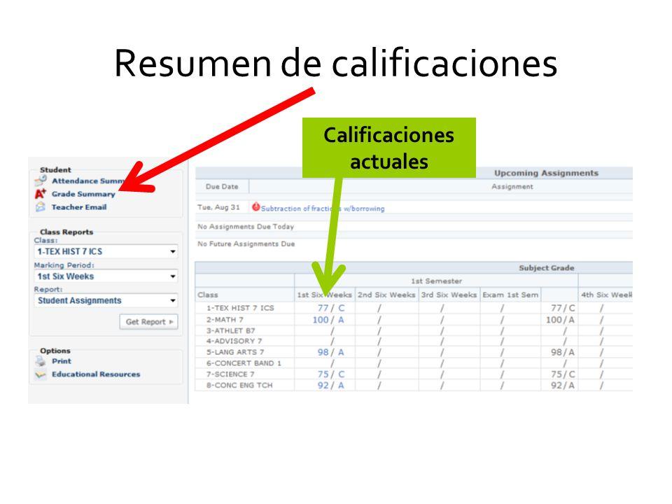 Resumen de calificaciones Calificaciones actuales