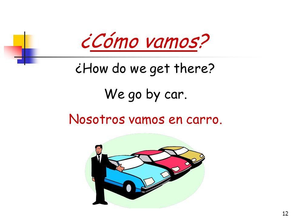11 ¿Adónde va Ud. hoy?: Yo voy a la fiesta. Im going to the party.