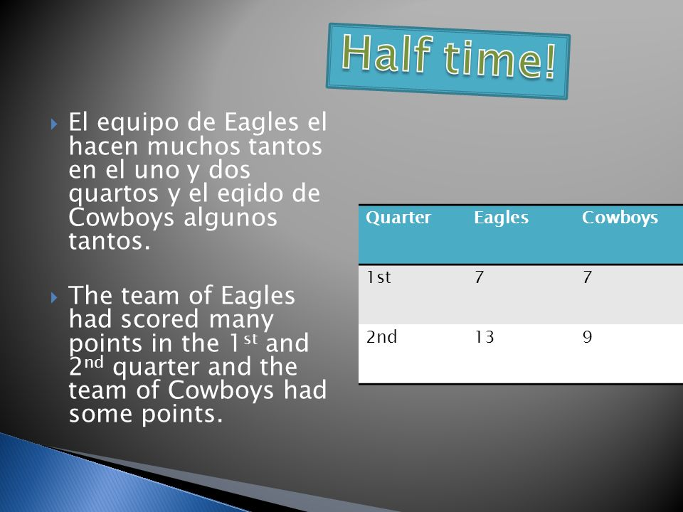 El equipo de Eagles el hacen muchos tantos en el uno y dos quartos y el eqido de Cowboys algunos tantos. The team of Eagles had scored many points in