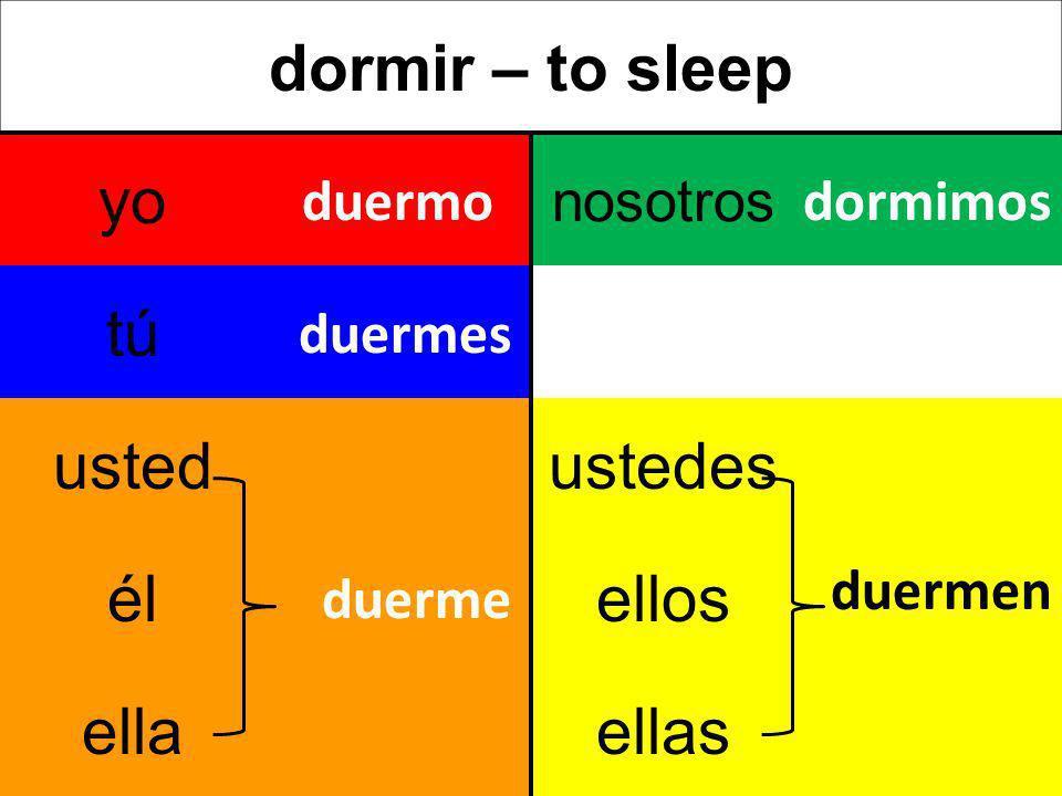 dormir – to sleep yo nosotros tú ustedustedes élellos ellaellas duermo duermes duerme dormimos duermen