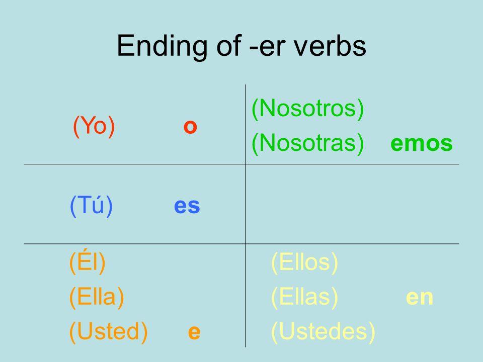 Ending of -er verbs (Yo) o (Nosotros) (Nosotras) emos (Tú) es (Él) (Ella) (Usted) e (Ellos) (Ellas) en (Ustedes)