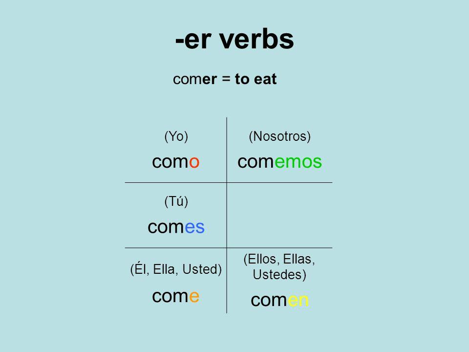 -er verbs comer = to eat (Yo) como (Nosotros) comemos (Tú) comes (Él, Ella, Usted) come (Ellos, Ellas, Ustedes) comen