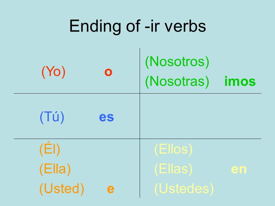 Ending of -ir verbs (Yo) o (Nosotros) (Nosotras) imos (Tú) es (Él) (Ella) (Usted) e (Ellos) (Ellas) en (Ustedes)