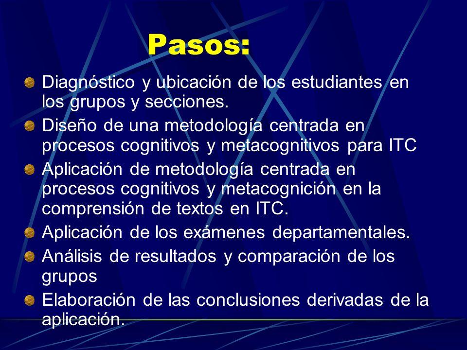 Pasos: Diagnóstico y ubicación de los estudiantes en los grupos y secciones. Diseño de una metodología centrada en procesos cognitivos y metacognitivo
