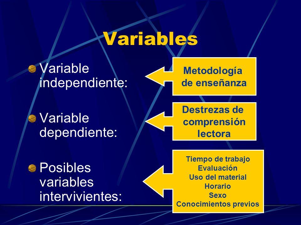 Variables Variable independiente: Variable dependiente: Posibles variables intervivientes: Metodología de enseñanza Destrezas de comprensión lectora T