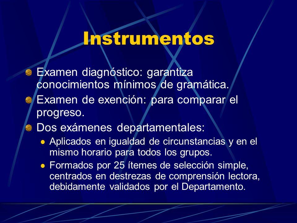 Instrumentos Examen diagnóstico: garantiza conocimientos mínimos de gramática. Examen de exención: para comparar el progreso. Dos exámenes departament
