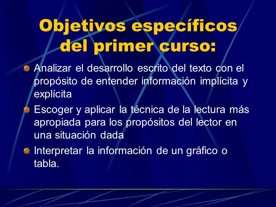 Objetivos específicos del primer curso: Analizar el desarrollo escrito del texto con el propósito de entender información implícita y explícita Escoge