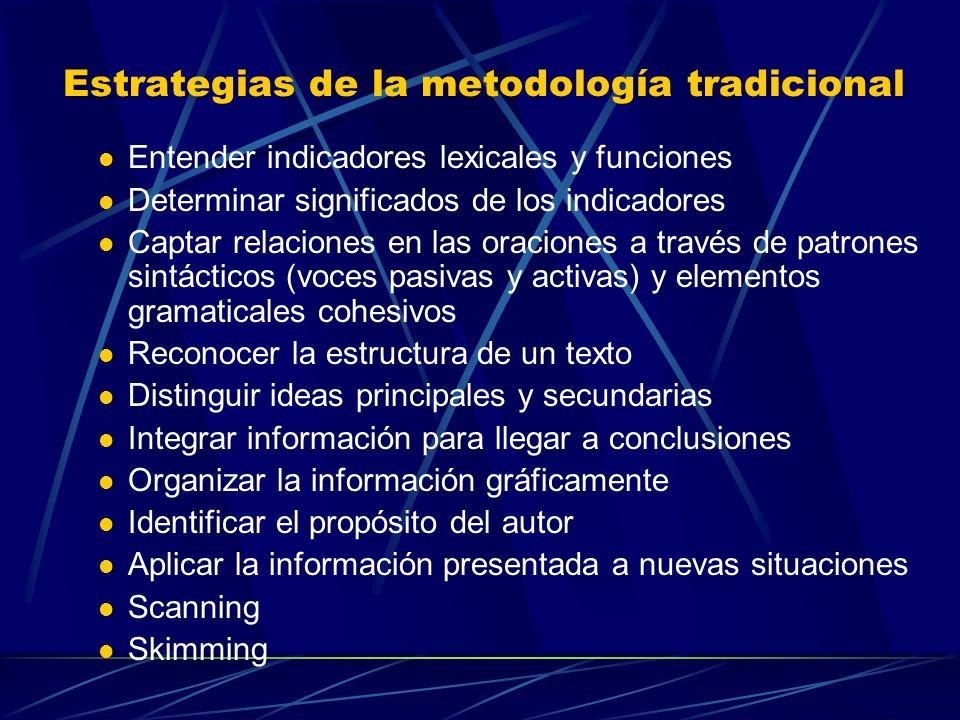 Estrategias de la metodología tradicional Entender indicadores lexicales y funciones Determinar significados de los indicadores Captar relaciones en l