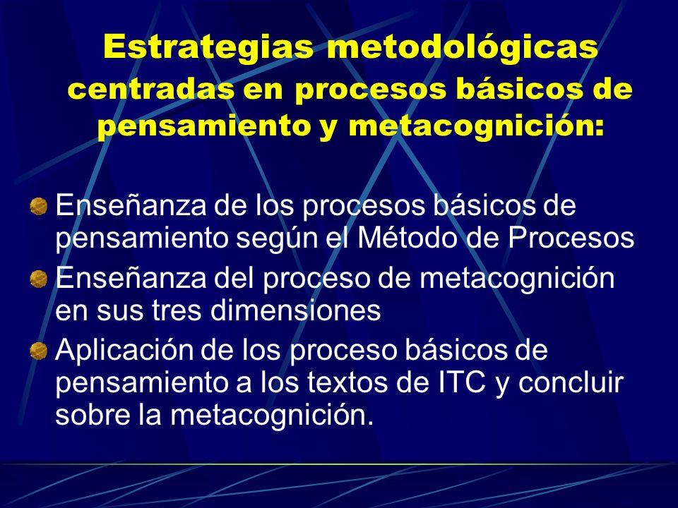 Estrategias metodológicas centradas en procesos básicos de pensamiento y metacognición: Enseñanza de los procesos básicos de pensamiento según el Méto