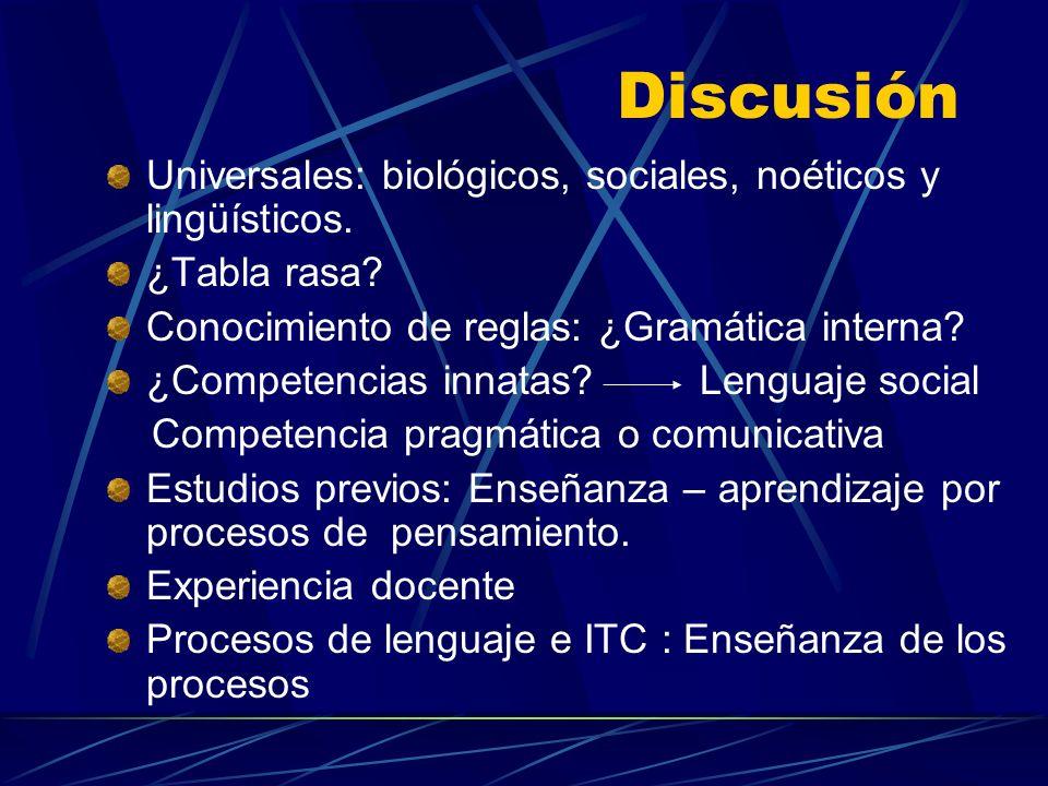 Discusión Universales: biológicos, sociales, noéticos y lingüísticos. ¿Tabla rasa? Conocimiento de reglas: ¿Gramática interna? ¿Competencias innatas?