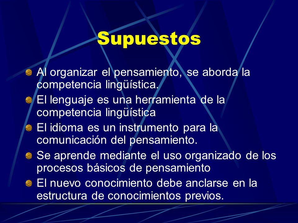 Supuestos Al organizar el pensamiento, se aborda la competencia lingüística. El lenguaje es una herramienta de la competencia lingüística El idioma es