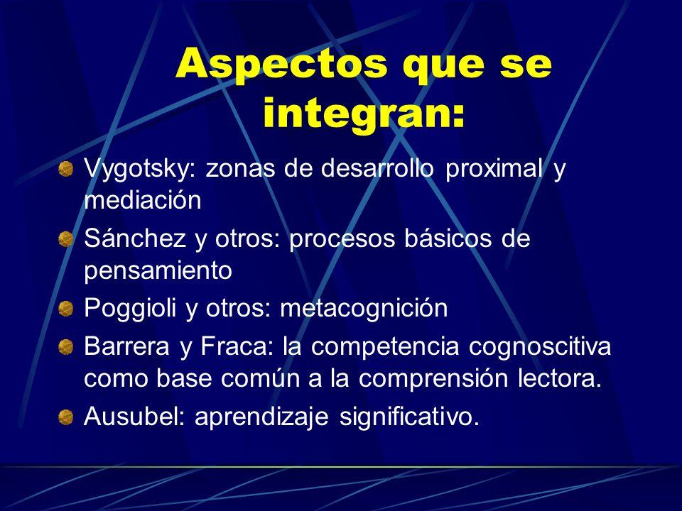 Aspectos que se integran: Vygotsky: zonas de desarrollo proximal y mediación Sánchez y otros: procesos básicos de pensamiento Poggioli y otros: metaco