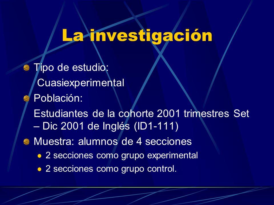 La investigación Tipo de estudio: Cuasiexperimental Población: Estudiantes de la cohorte 2001 trimestres Set – Dic 2001 de Inglés (ID1-111) Muestra: a