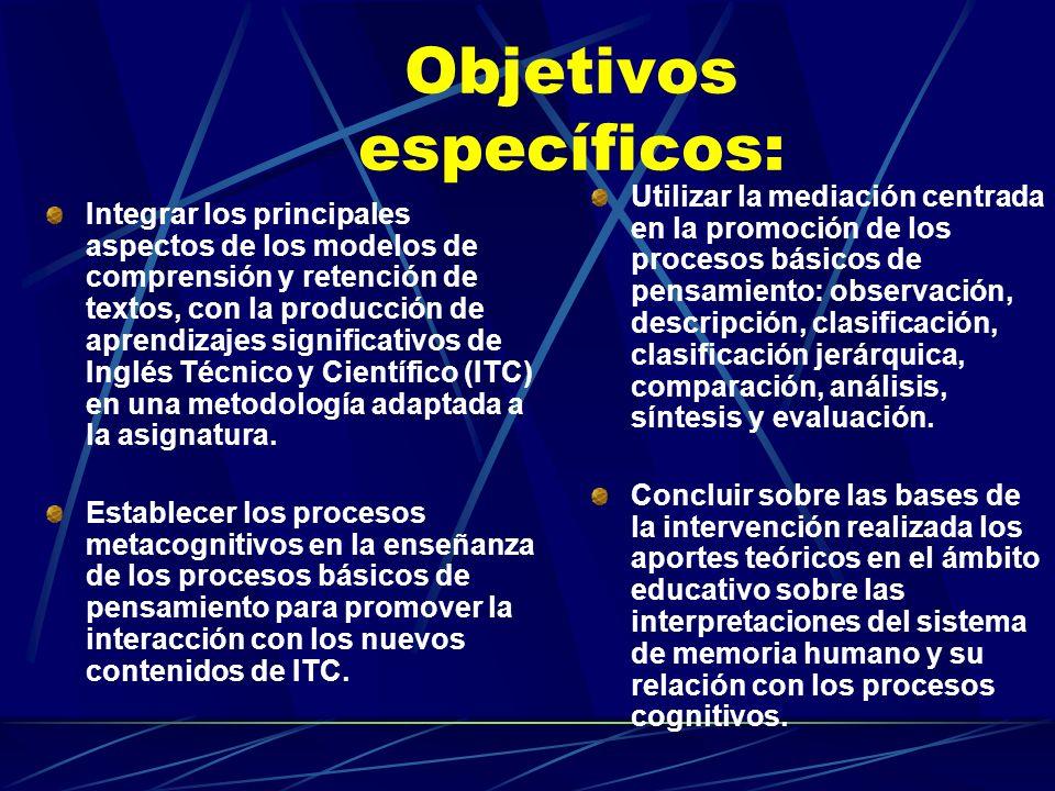 Objetivos específicos: Integrar los principales aspectos de los modelos de comprensión y retención de textos, con la producción de aprendizajes signif