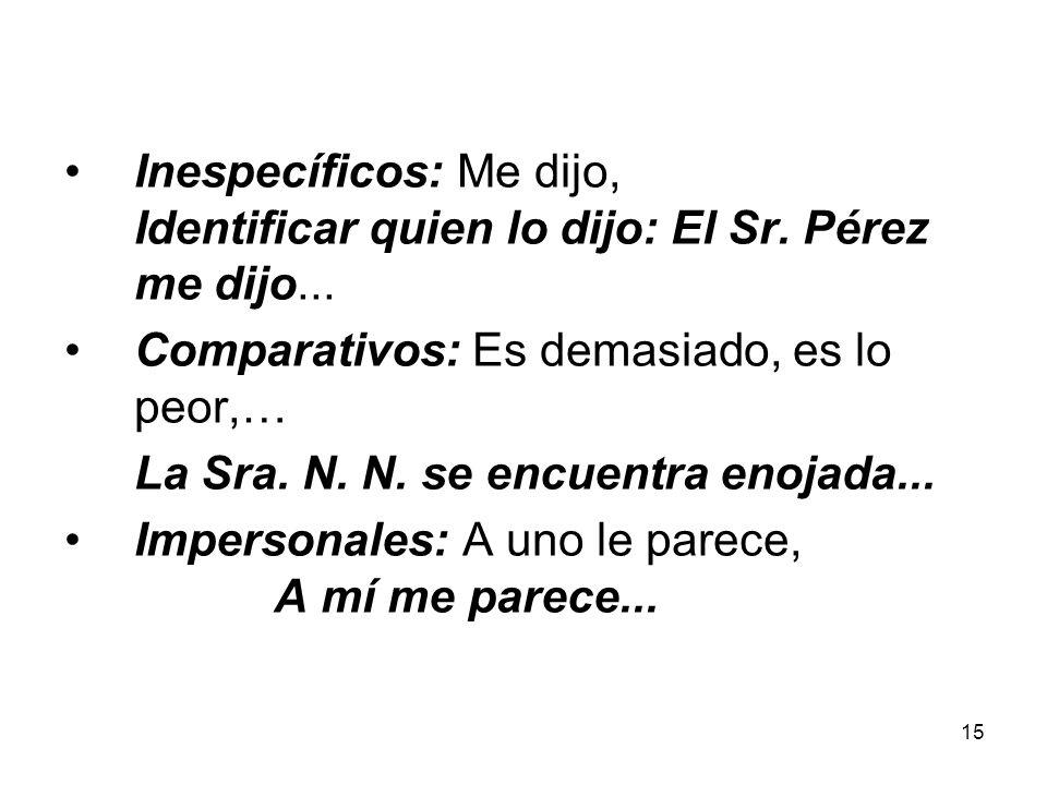 15 Inespecíficos: Me dijo, Identificar quien lo dijo: El Sr. Pérez me dijo... Comparativos: Es demasiado, es lo peor,… La Sra. N. N. se encuentra enoj