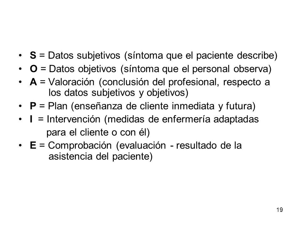 19 S = Datos subjetivos (síntoma que el paciente describe) O = Datos objetivos (síntoma que el personal observa) A = Valoración (conclusión del profes